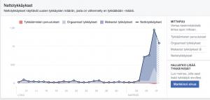 Facebook-tykkääjäkampanja